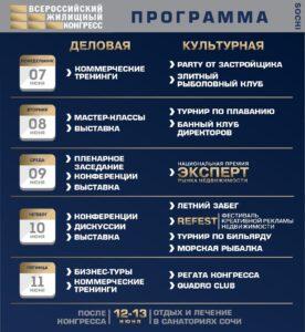 Сочинский Всероссийский конгресс собирает профессионалов рынка недвижимости